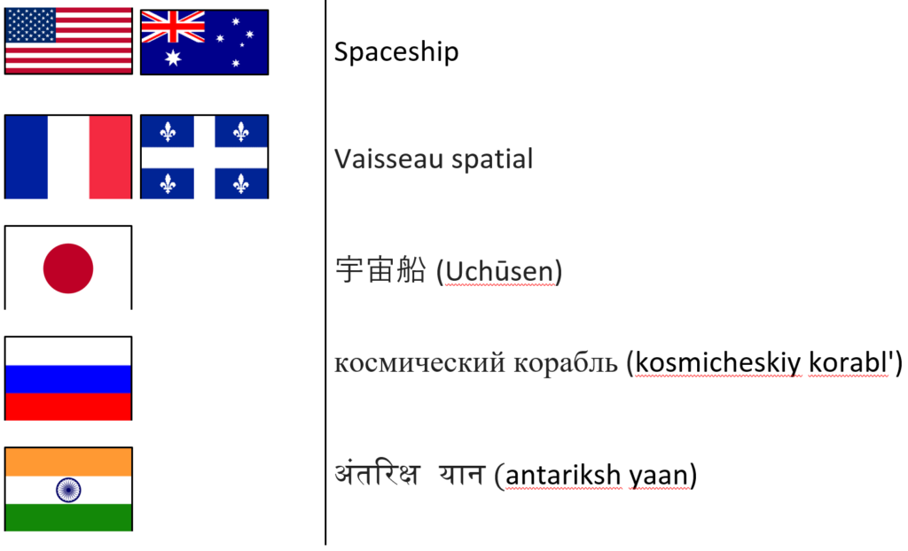 dictionary-spaceship